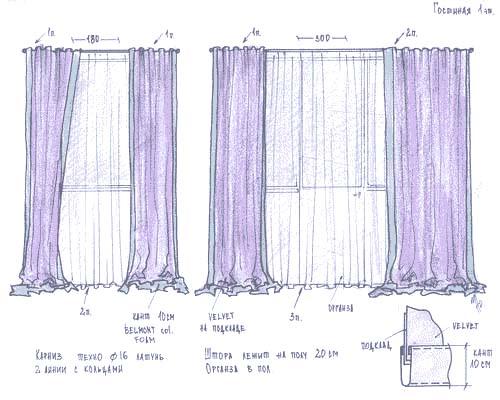 эскизы штор в картинках:
